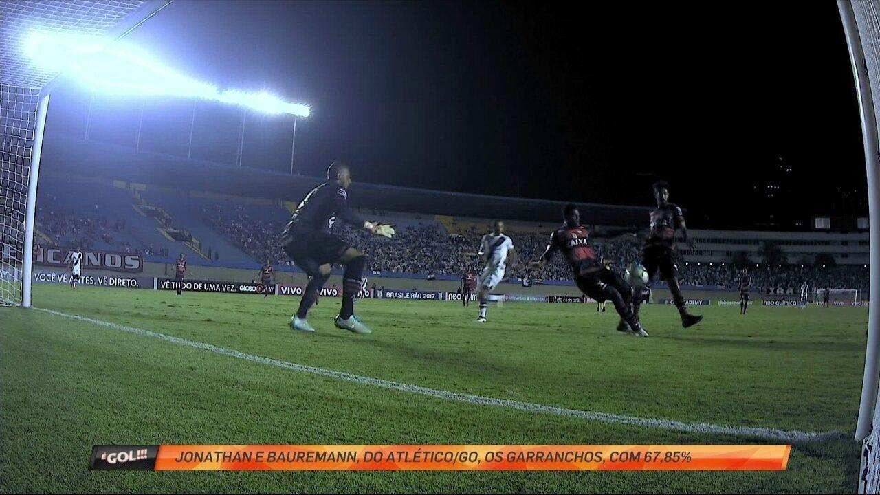 Jonathan e Bauermann, dupla do Atlético-GO, fazem lambança e ganham