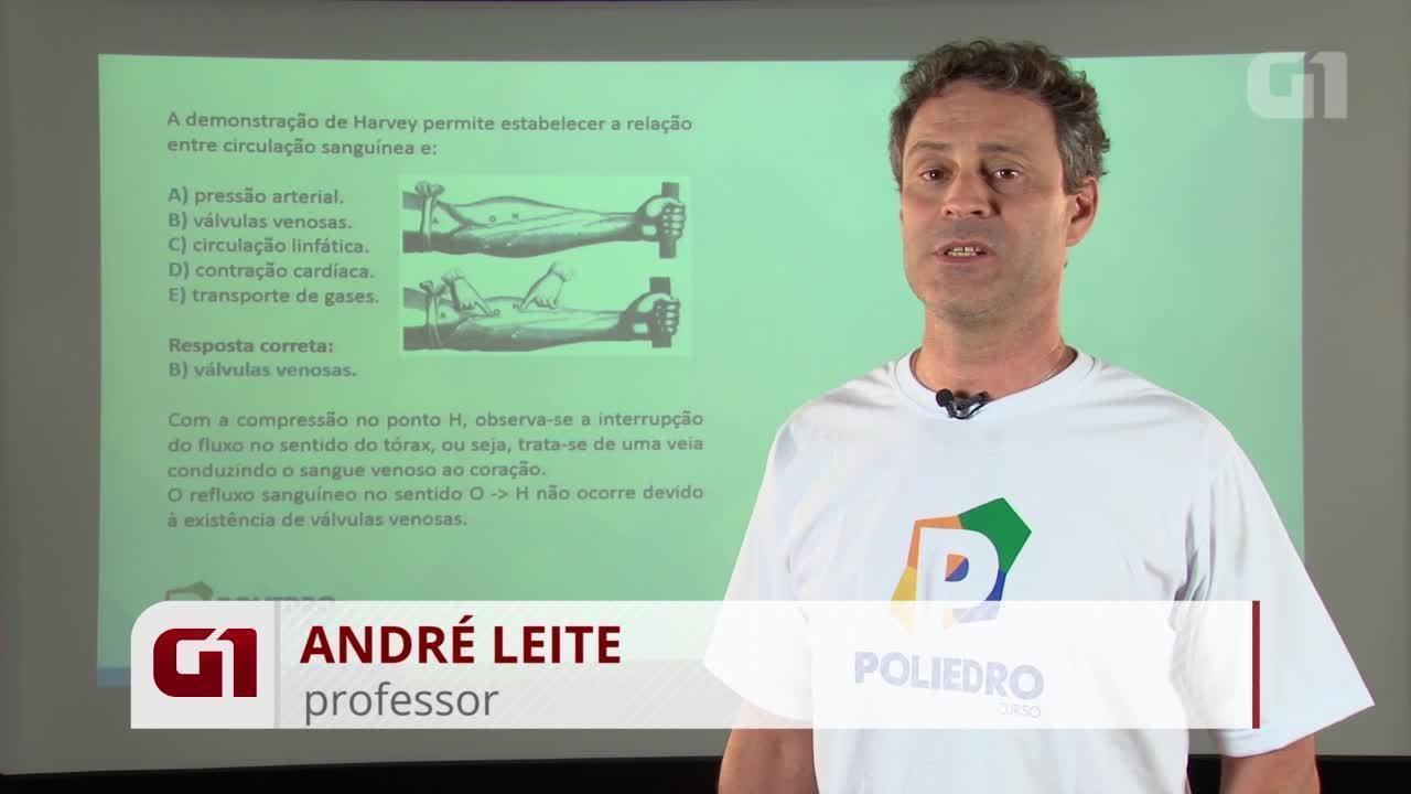 Revisão Enem - Ciências da natureza - Resolução da questão 47 da prova amarea do Enem 2013
