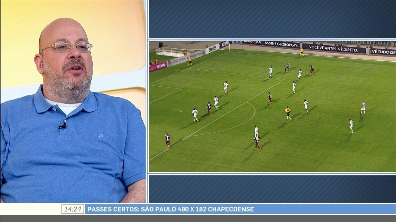 Vitor Birner elogia a torcida do São Paulo e diz que time ainda tem dificuldades