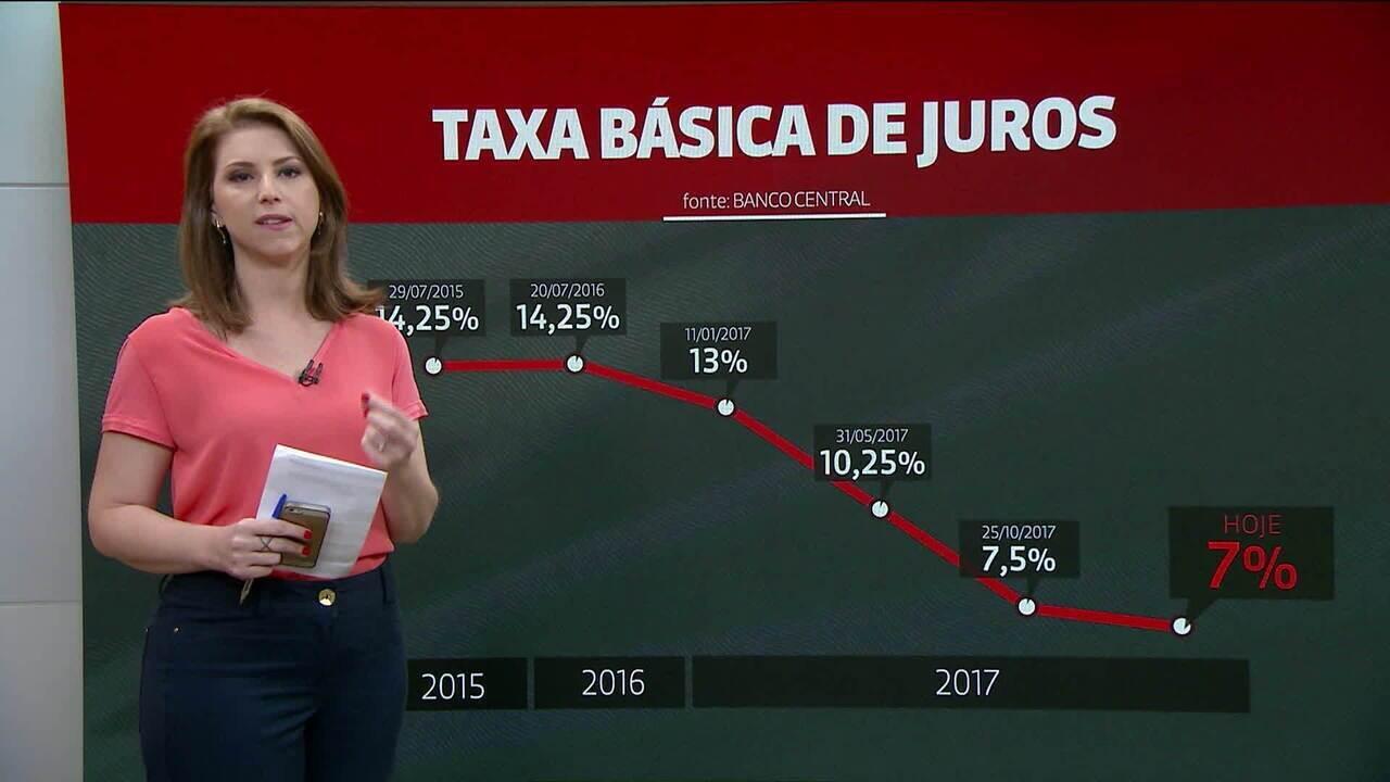 BC reduz taxa básica de juros para 7% ao ano, menor índice da história