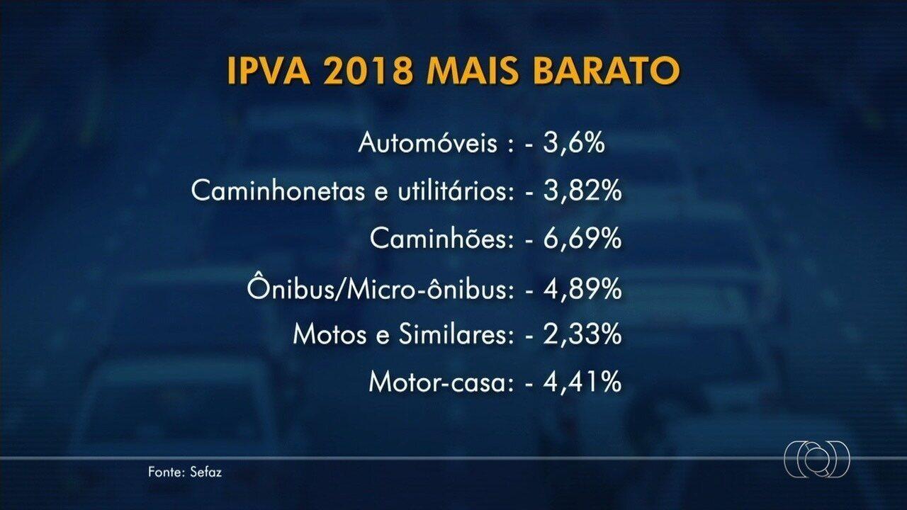 IPVA fica em média 3,29% mais barato em Goiás