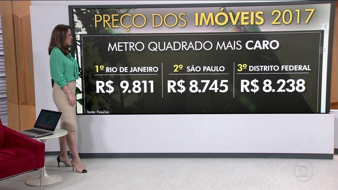 Crise derruba preços dos imóveis em 20 cidades brasileiras