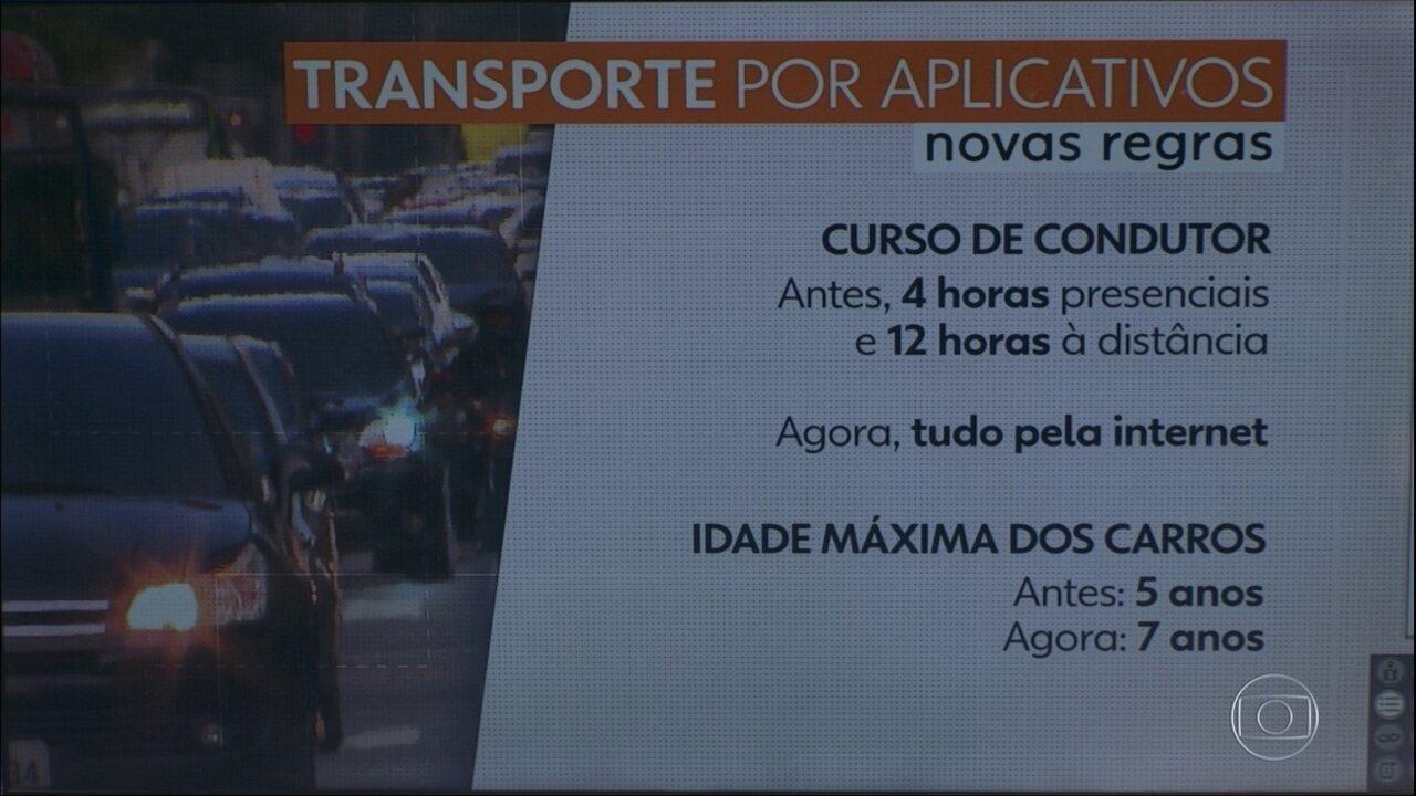 São Paulo tem novas regras para motoristas de transporte por aplicativos