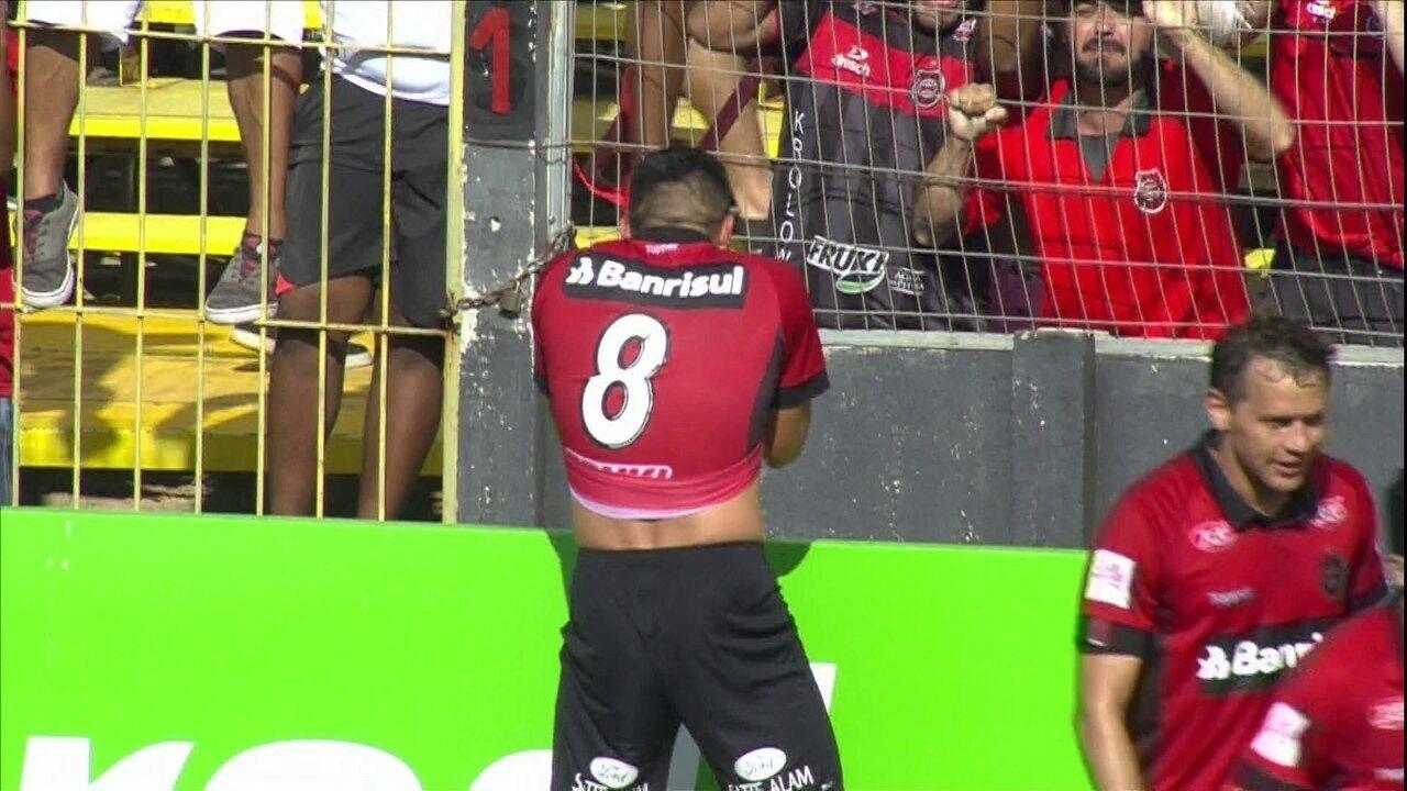 Melhores momentos de Brasil de Pelotas 1 x 0 Internacional pelo Campeonato Gaúcho