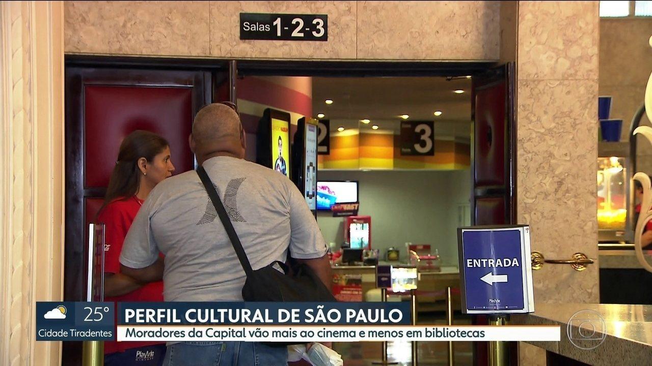 Cinemas, shows e museus são as atrações culturais favoritas em São Paulo