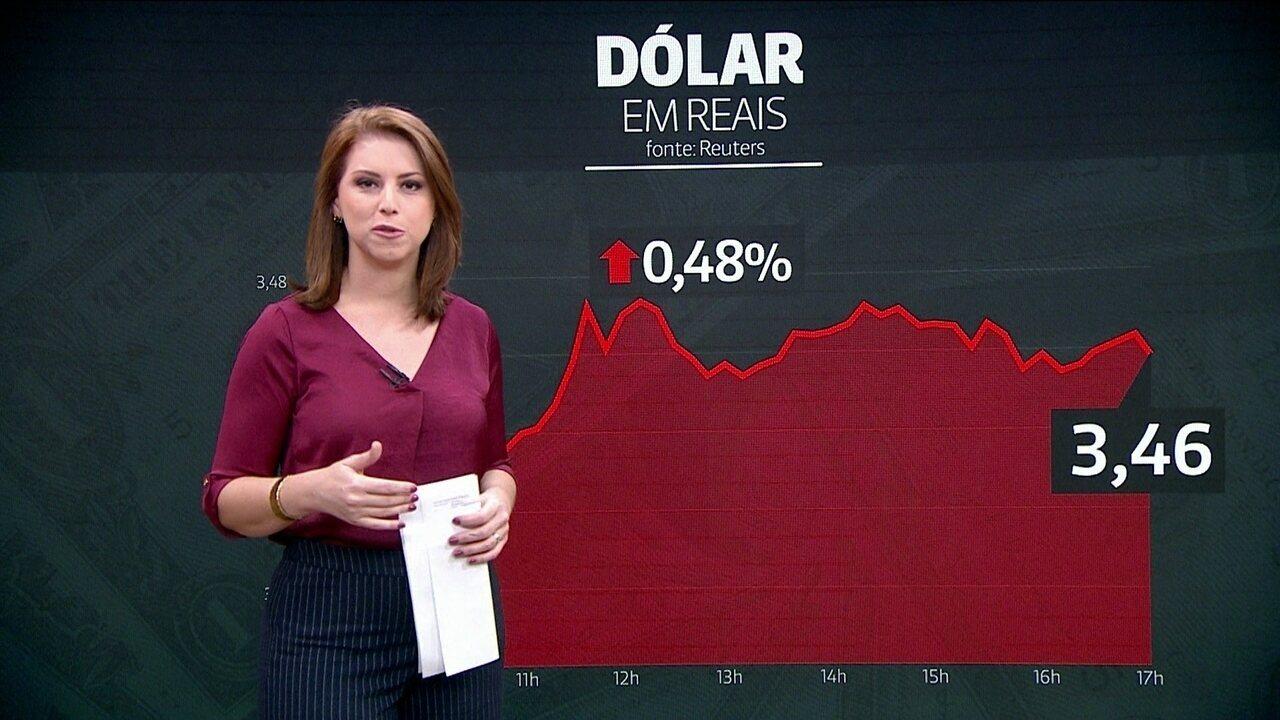 Dólar bate novo recorde
