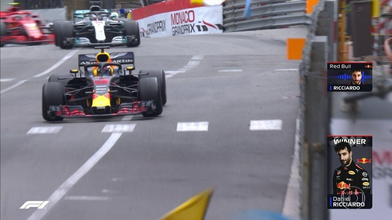 Última volta do GP de Mônaco vencido por Ricciardo