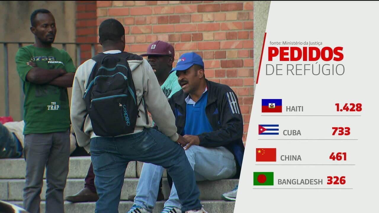 Pedidos de refúgio no Brasil quase triplicam em 2018