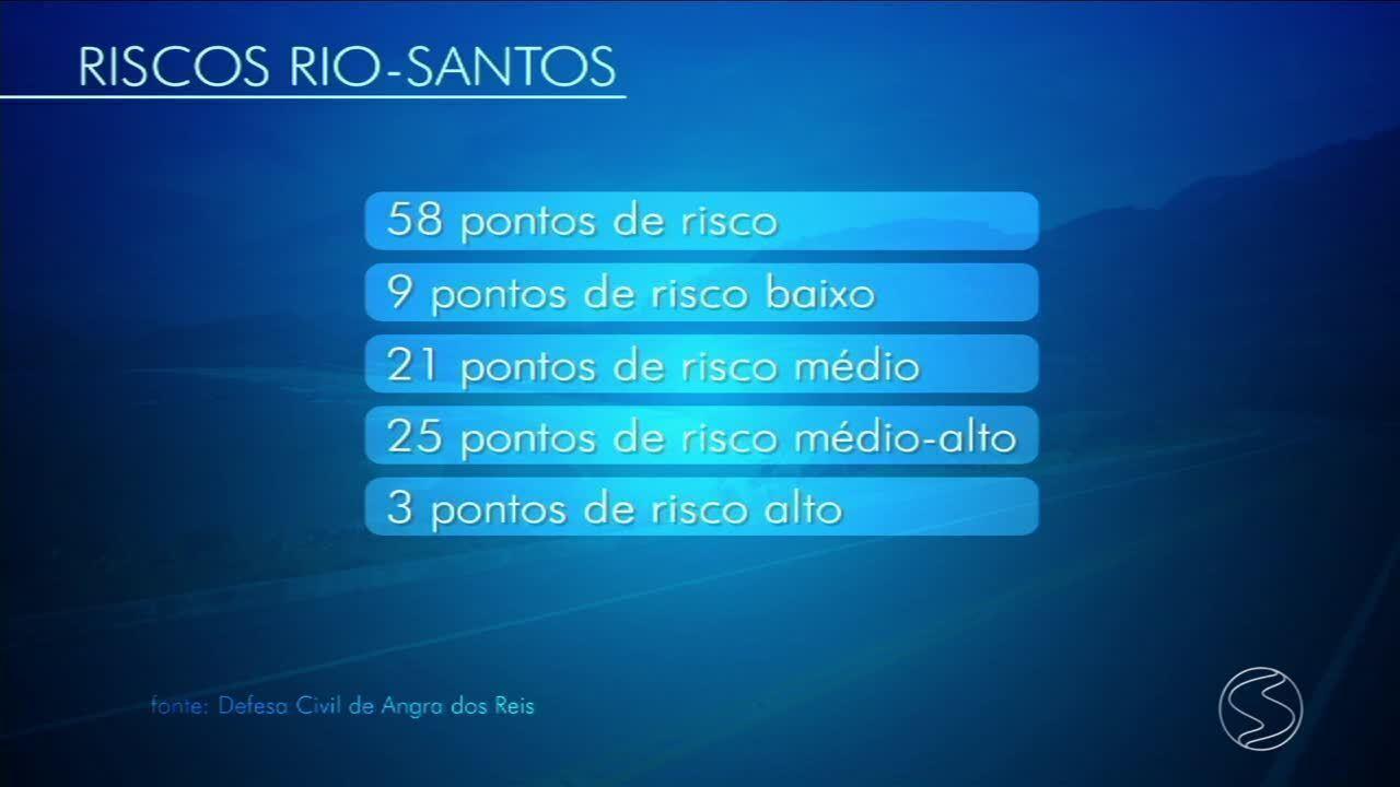 Defesa Civil realiza mapeamento de áreas de risco na rodovia Rio-Santos, em Angra dos Reis