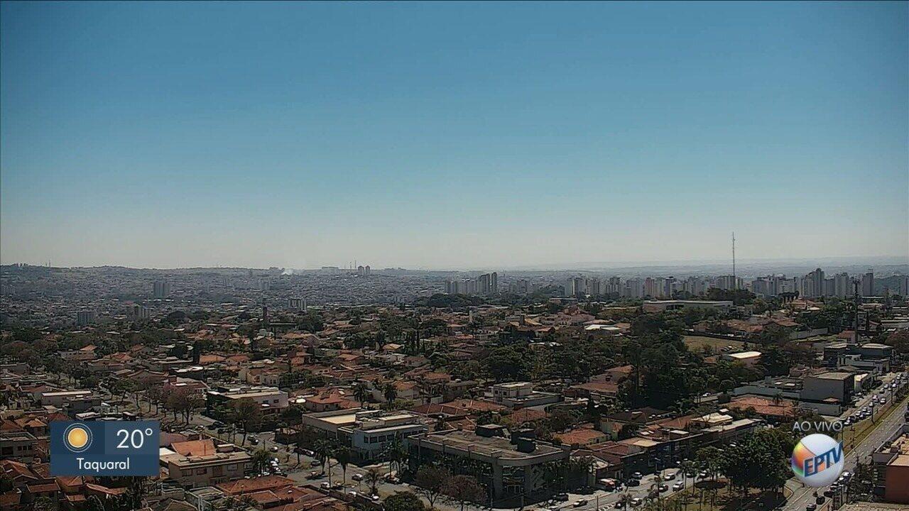 Confira a previsão do tempo deste final de semana para a região de Ribeirão Preto, SP