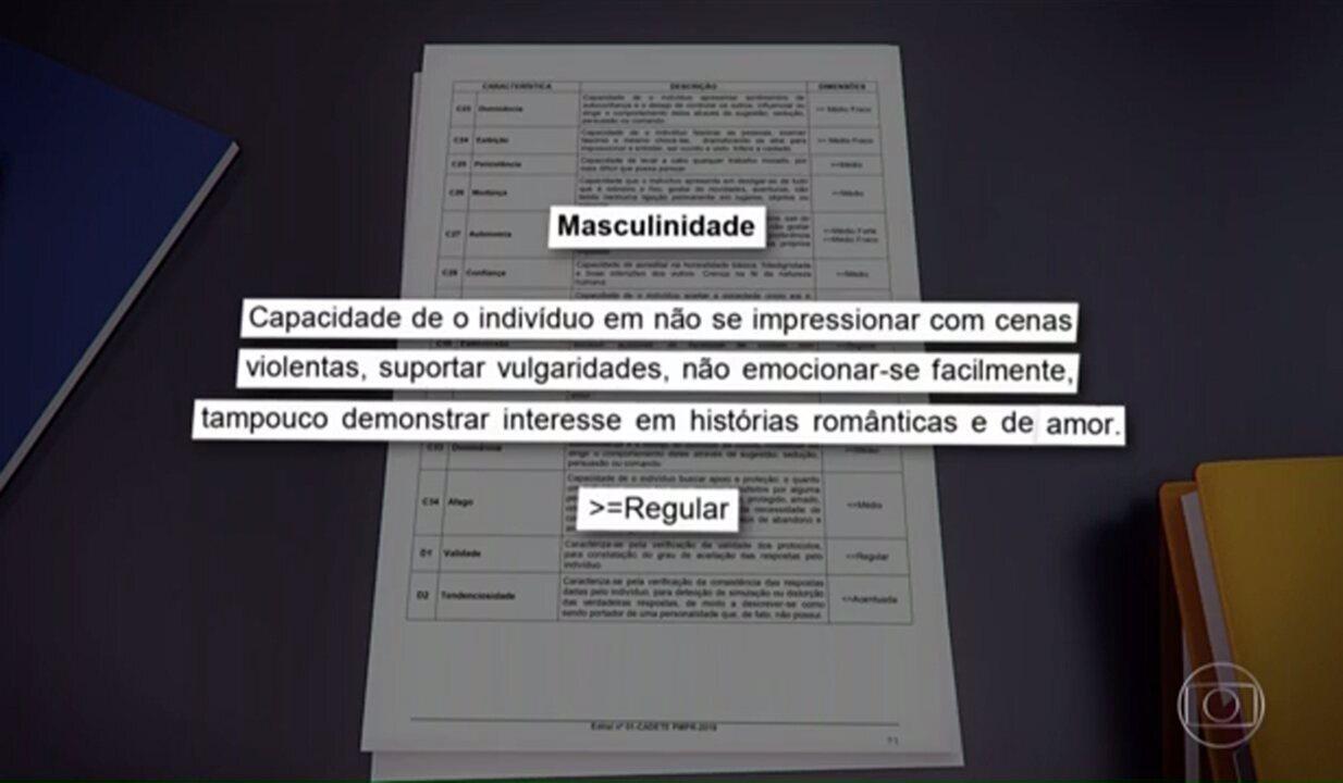 Polícia Militar do Paraná publica edital para contratação e causa polêmica