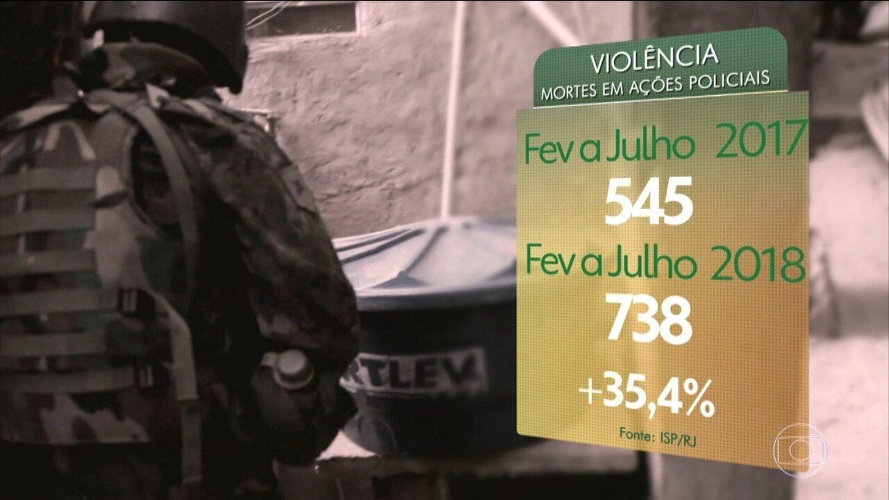 Intervenção federal na segurança pública do Rio faz 6 meses com estatísticas preocupantes