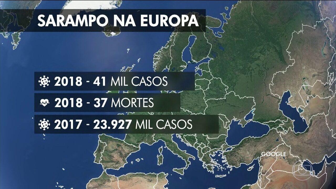 Casos de sarampo na Europa atingem recorde