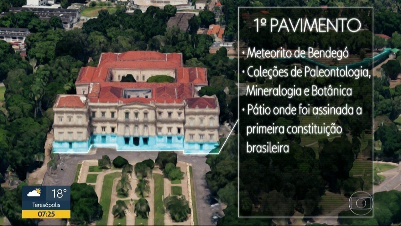Confira a planta do Museu Nacional