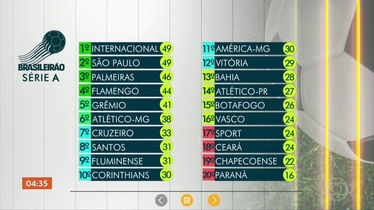 Hora 1 Confira A Tabela De Classificacao Do Campeonato Brasileiro Globoplay