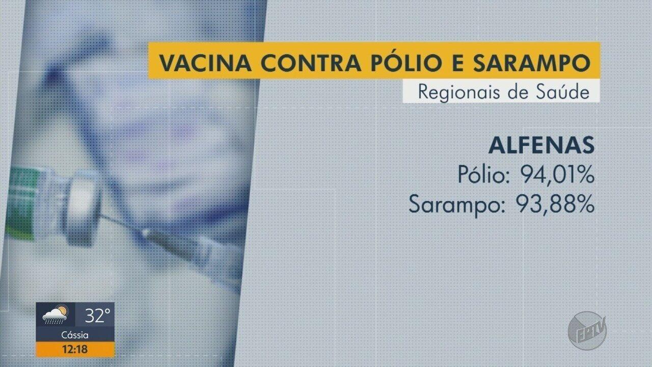 Campanha da Vacinação termina nesta sexta-feira com 41 cidades sem bater a meta na região