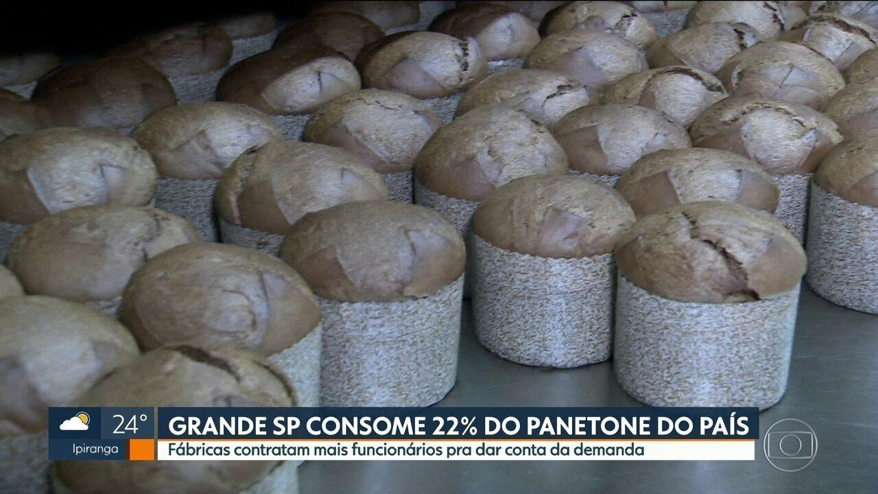 Grande SP consome 22% do panetone do país