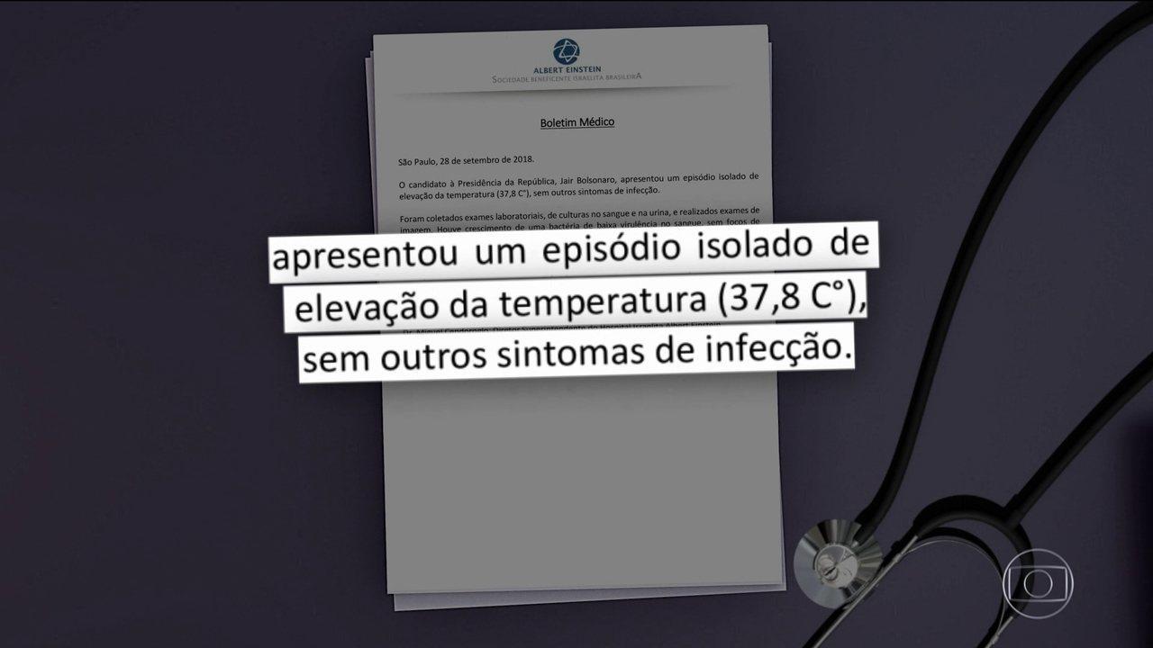 Candidato do PSL, Jair Bolsonaro, se prepara para ter alta no fim de semana