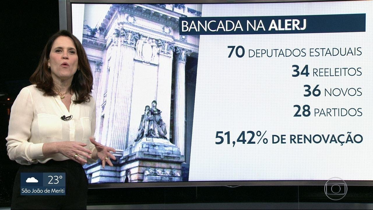 Alerj tem mais da metade de novos deputados eleitos