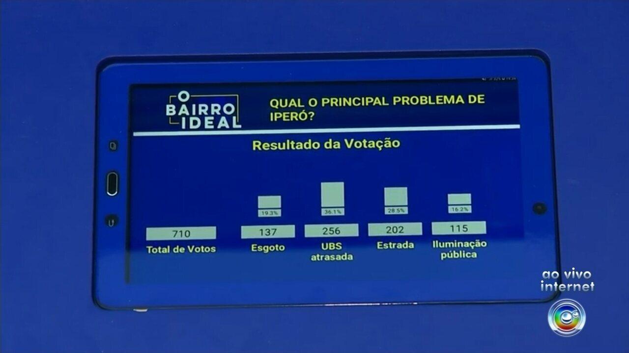 'O Bairro Ideal': confira o resultado da votação em Iperó