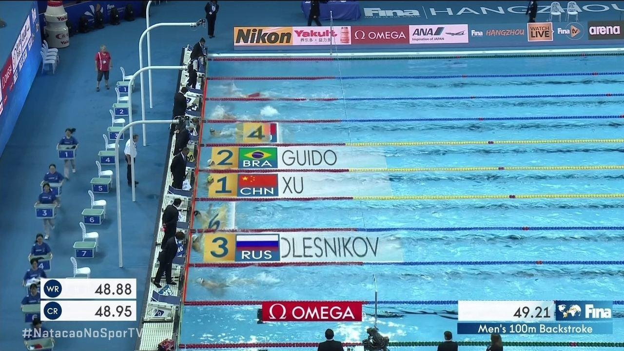 Guilherme Guido fica em segundo na semifinal dos 100m costas no Mundial de piscina curta