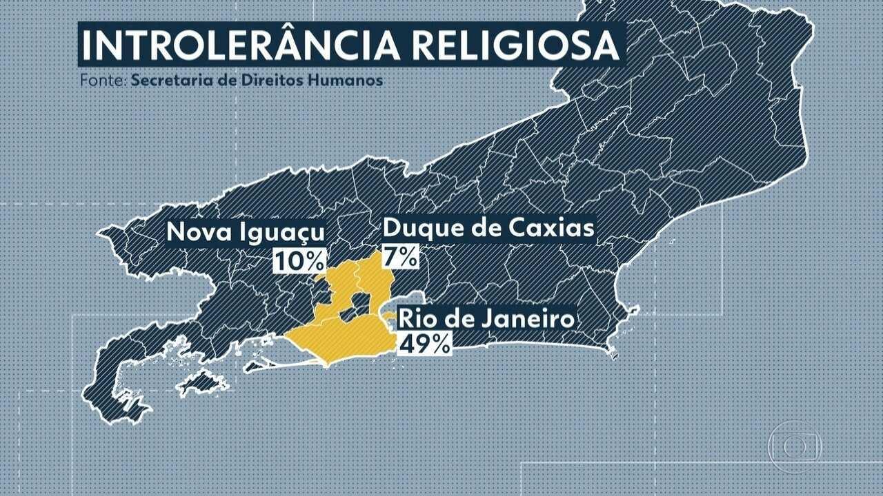 Aumenta em 51% no RJ os casos de intolerância religiosa 7229265