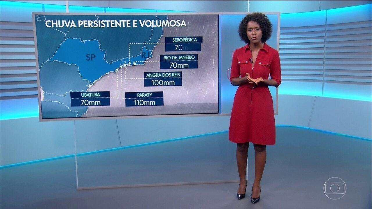 Previsão do tempo tem alerta de fortes chuvas para Rio e SP