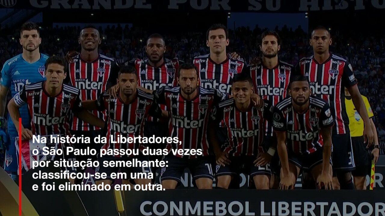 Veja o que o São Paulo precisa fazer para avançar na Libertadores