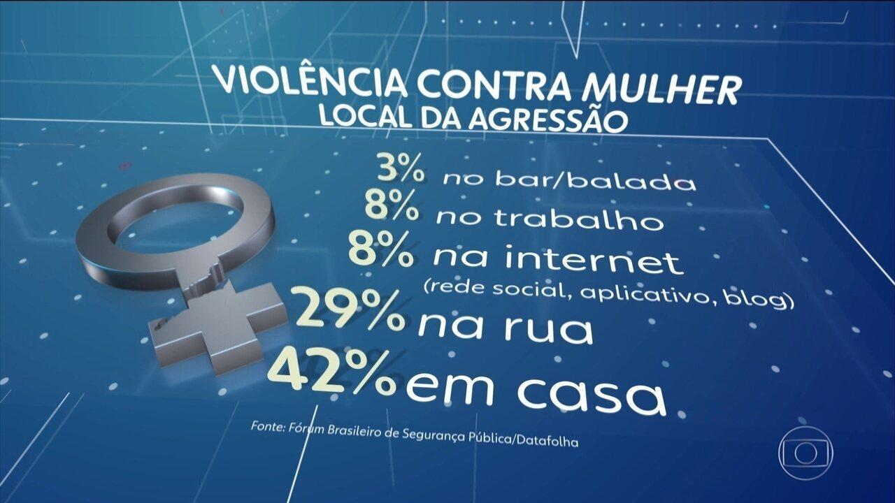 Mais de 500 mulheres sofreram agressões a cada hora ano passado no Brasil