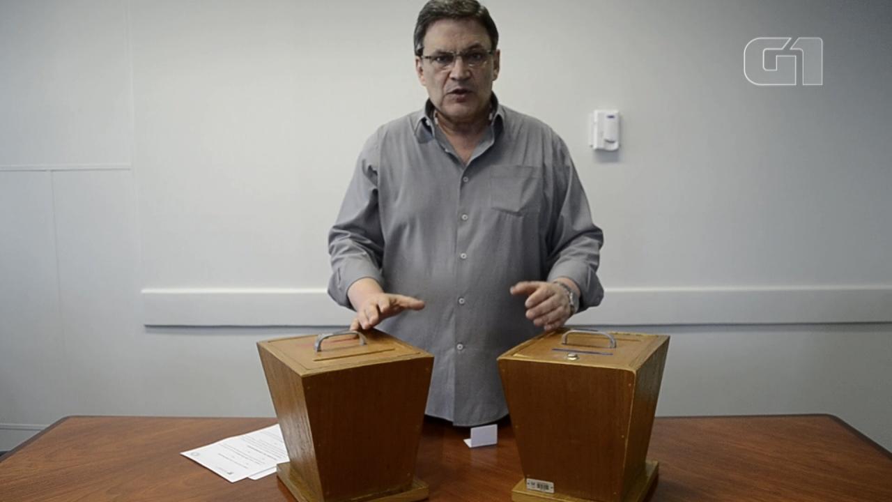 Cláudio Brito mostra como funciona a votação dos jurados no julgamento do Caso Bernardo