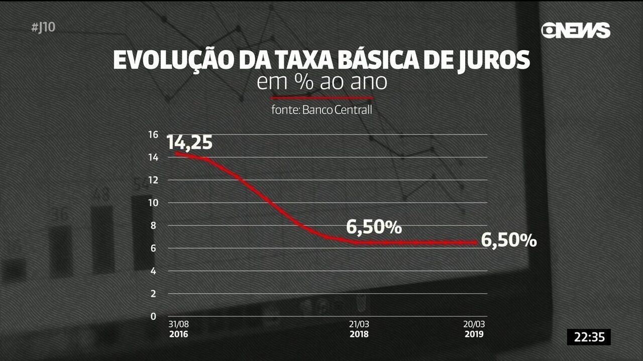 Banco Central mantém juros em 6,5% ao ano pela 8ª vez seguida