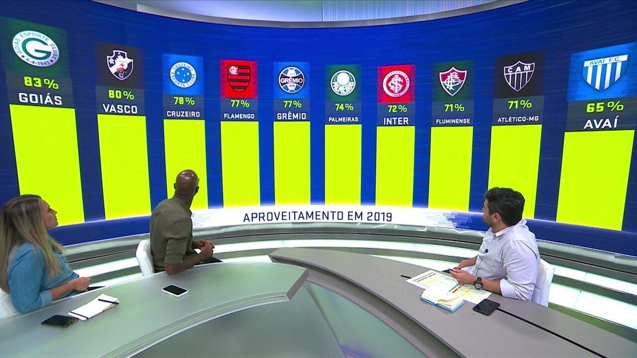 Espião Estatístico: Cruzeiro invicto e Botafogo à espera de milagre no Carioca em 2019