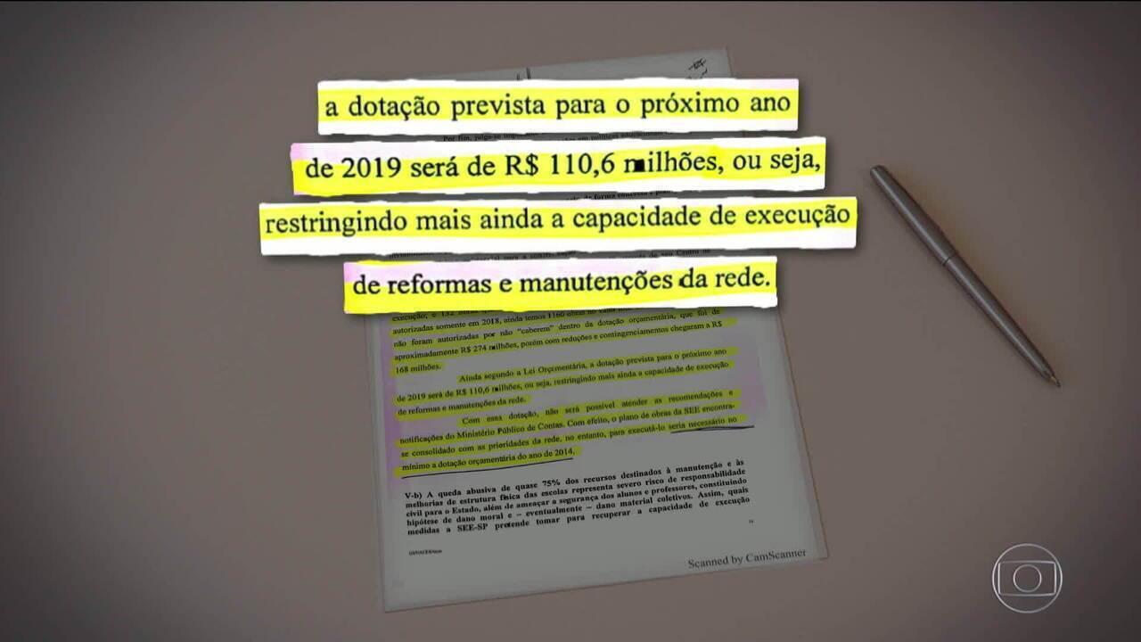 Governo de SP reduz verba para obras nas escolas estaduais