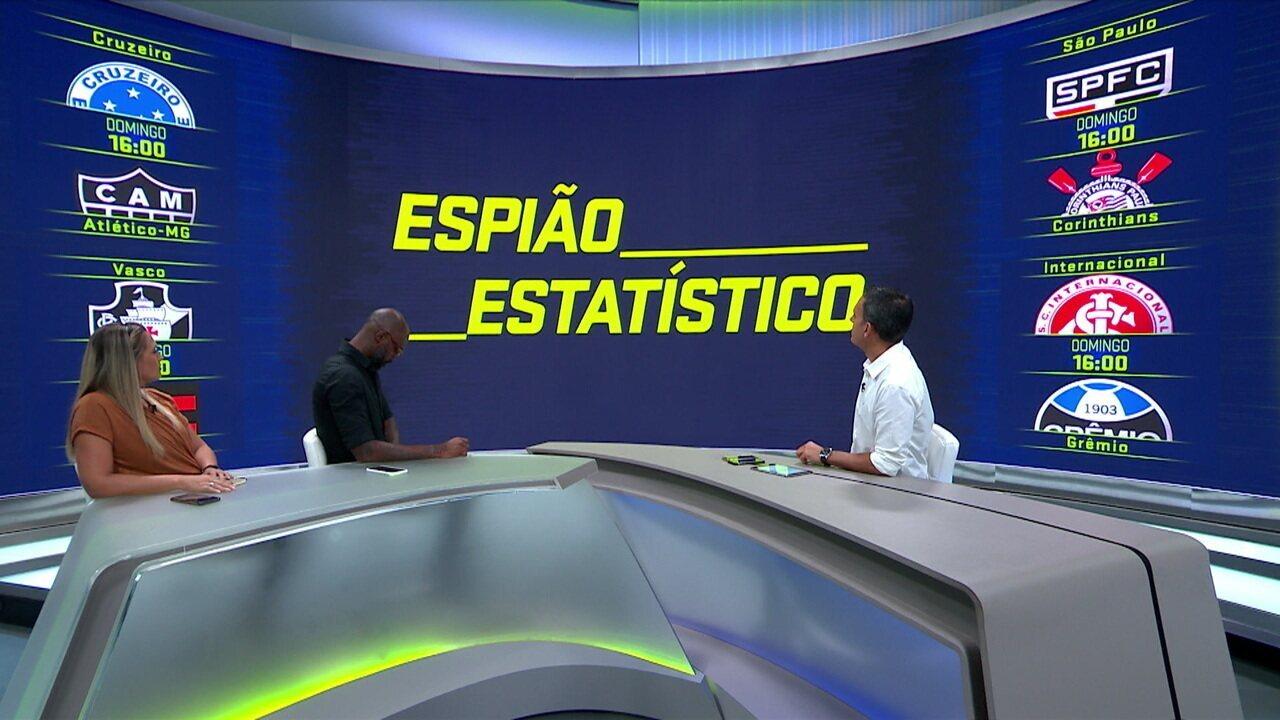 Espião Estatístico analisa as decisões dos estaduais pelo Brasil