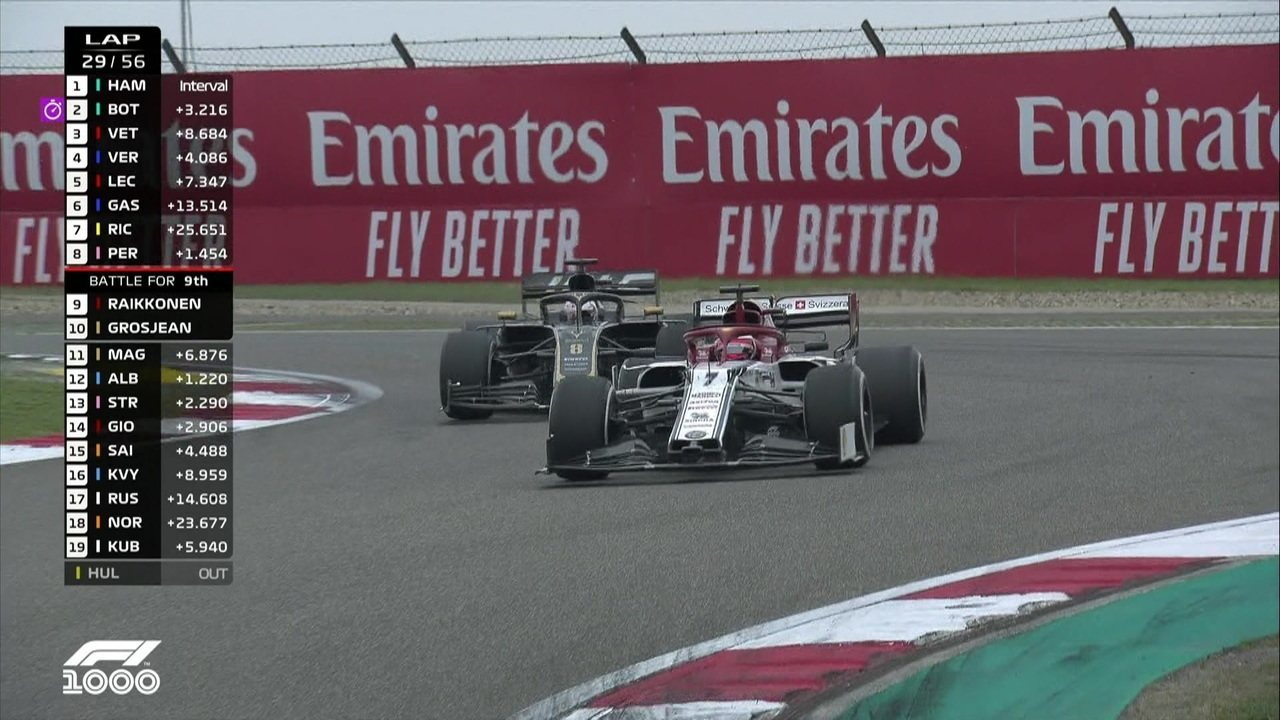Raikkonen e Grosjean brigam pela nona posição