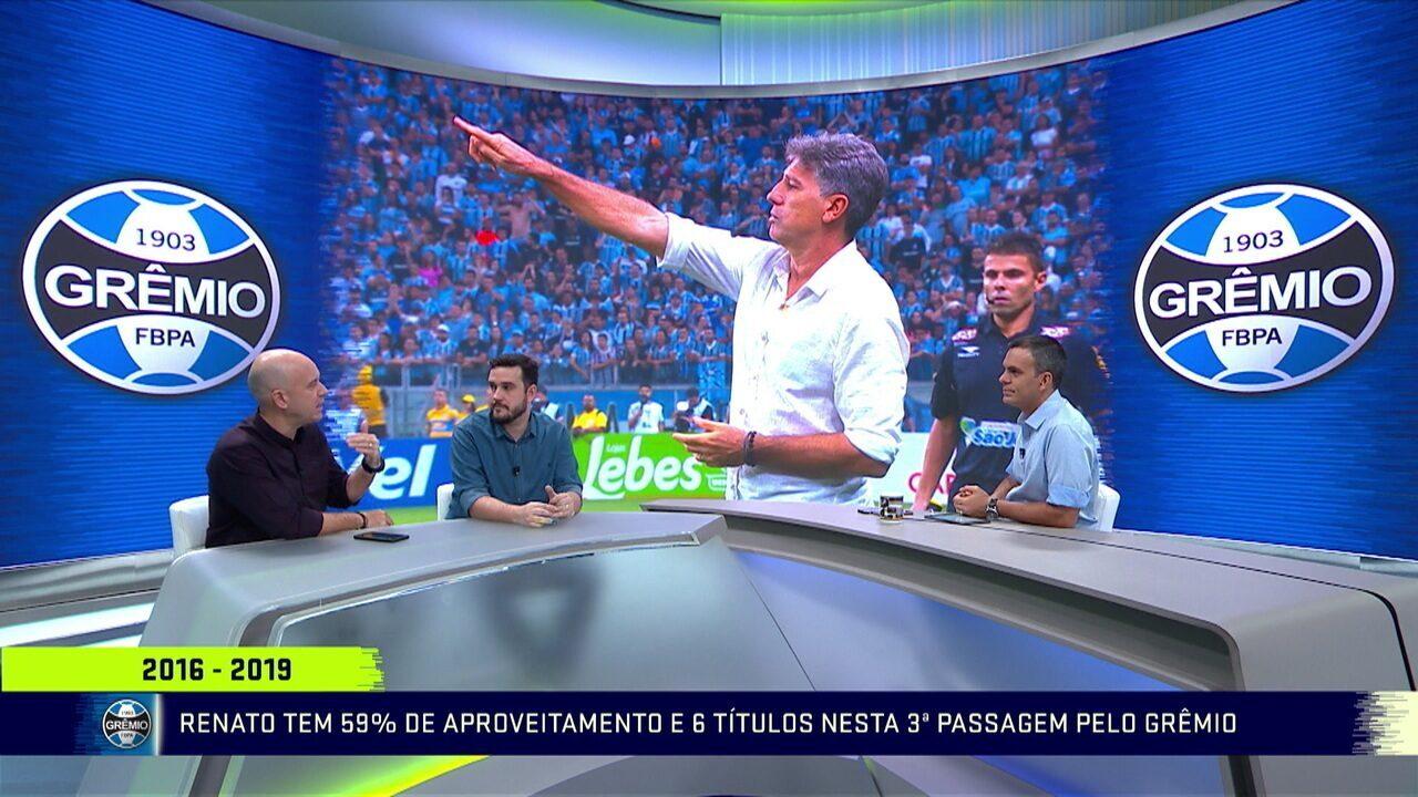 Troca de Passes mostra a carreira de Renato Gaúcho como técnico do Grêmio