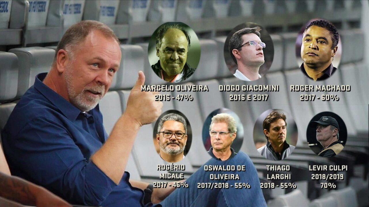 Comentaristas analisam a diferença dos momentos de Cruzeiro e Atlético-MG