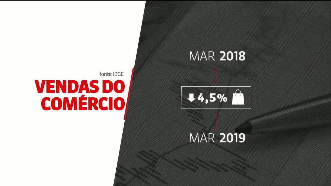 Vendas do comércio em março registraram alta de 0,3%