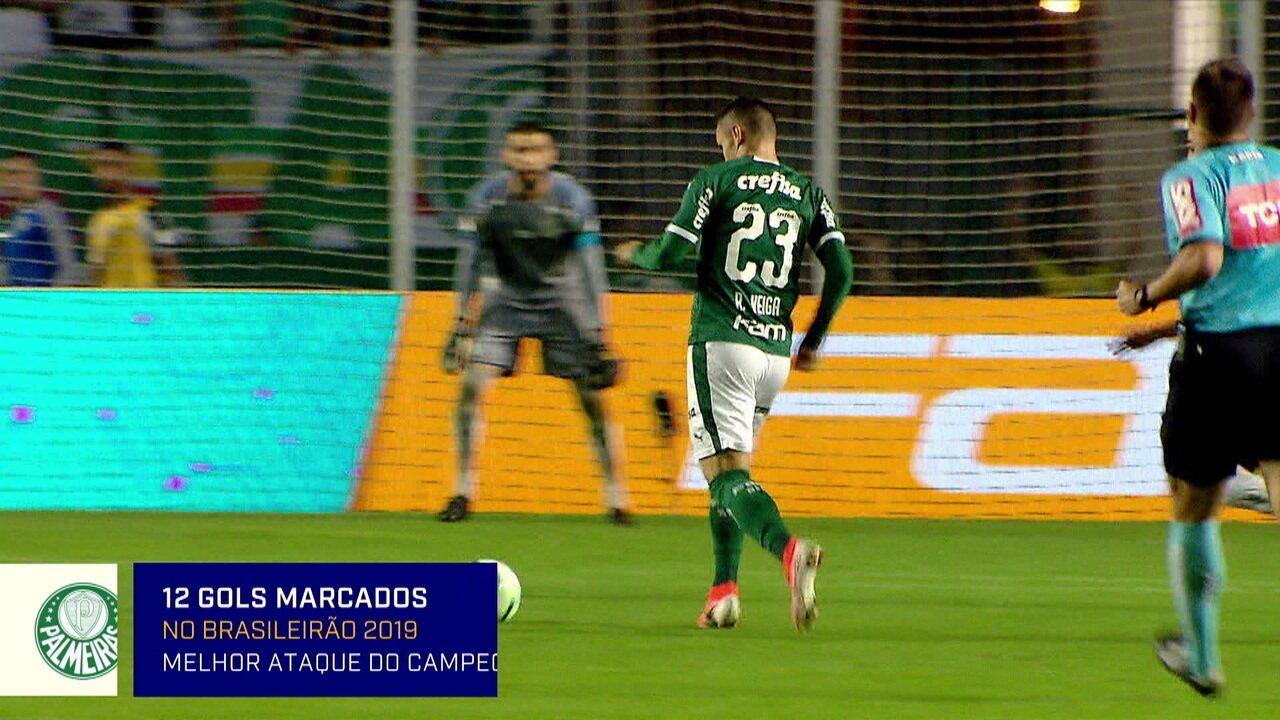 Comentaristas analisam o ótimo aproveitamento do Palmeiras no início de temporada