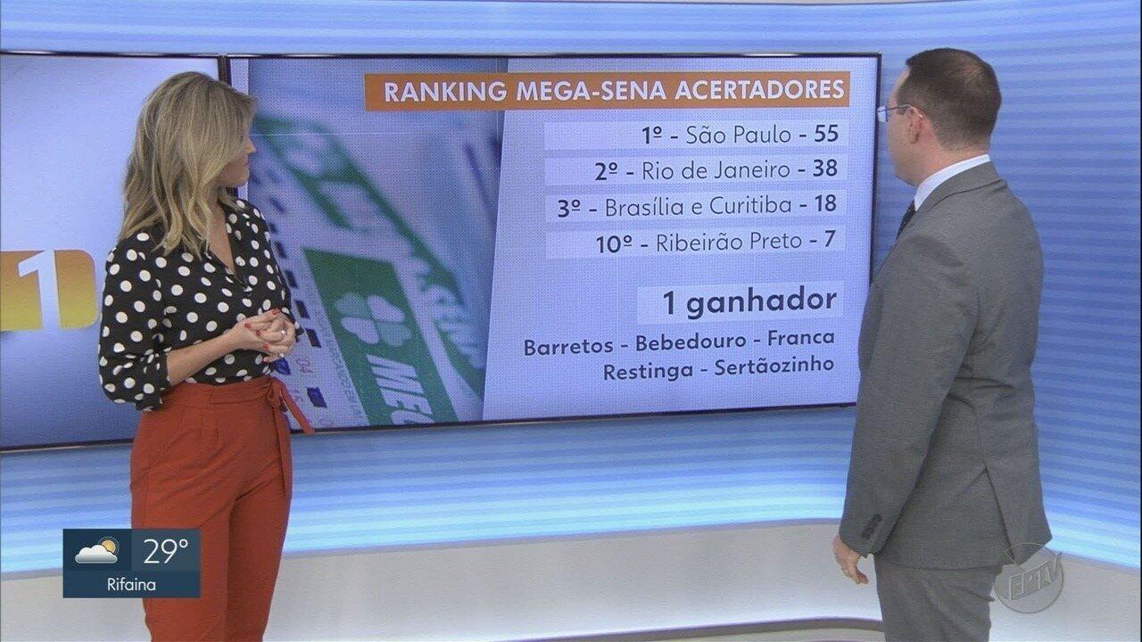 Novo milionário da Mega-Sena é de Aramina, SP