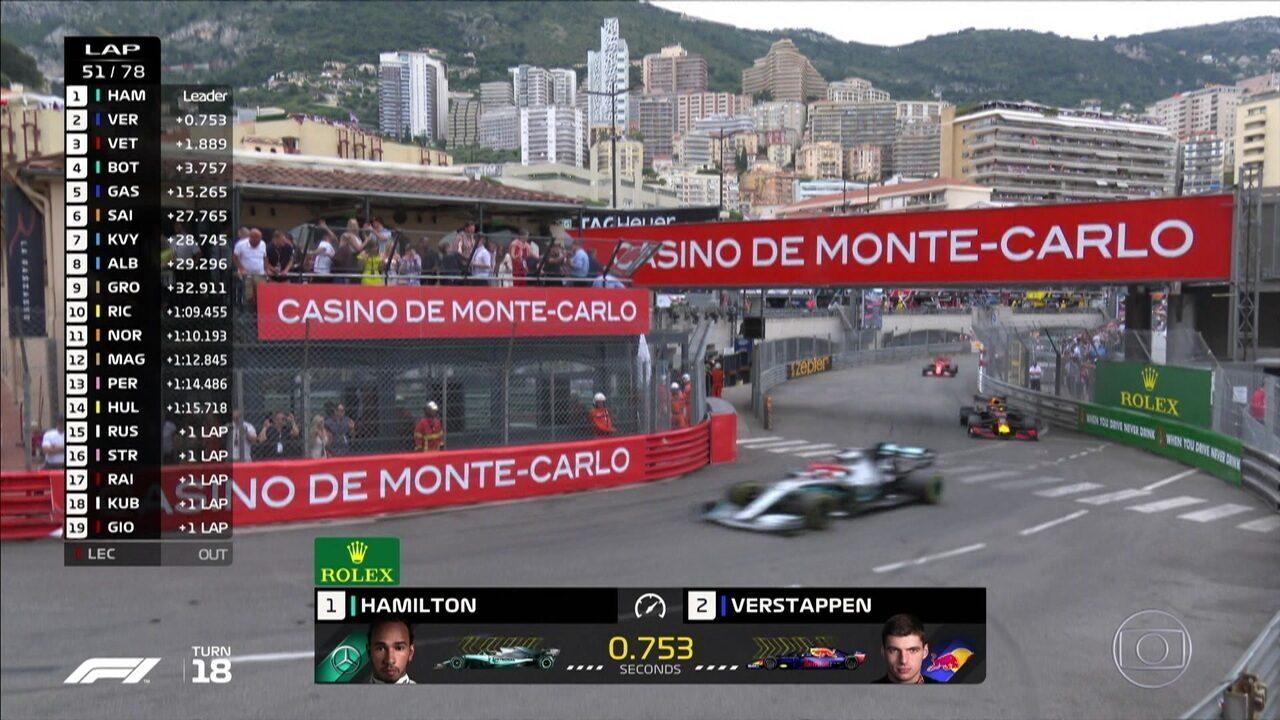 Hamilton se diz preocupado com pneus, mas equipe diz que eles aguentam até o fim
