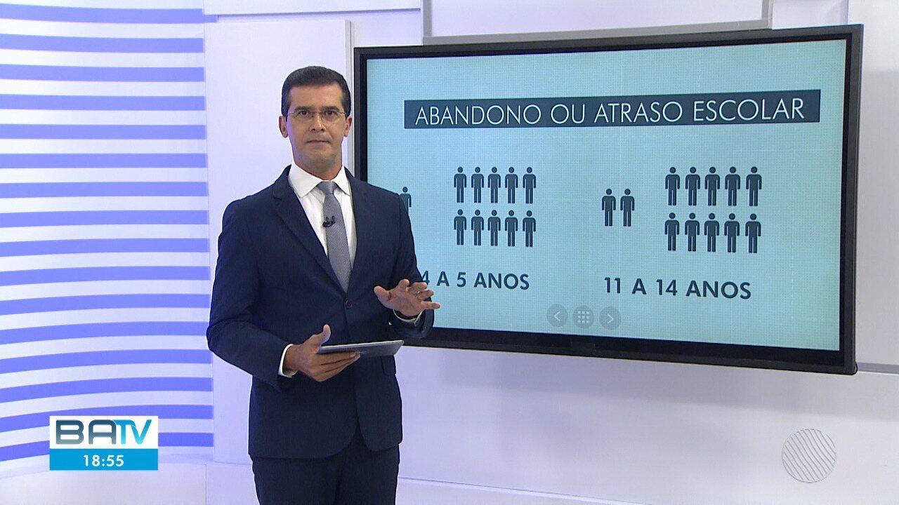 Pesquisa do IBGE revela que mais de 12% dos baianos com mais de 15 anos são analfabetos