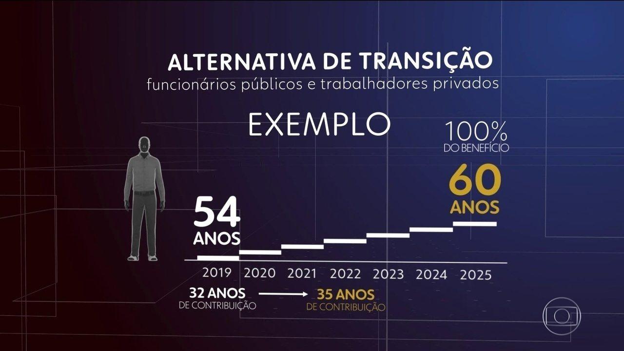 Reforma da Previdência prevê quatro regras de transição para a iniciativa privada