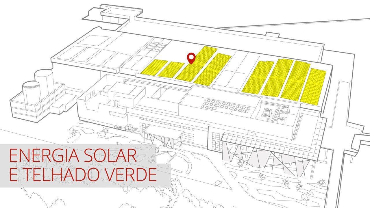 Energia solar e telhado verde