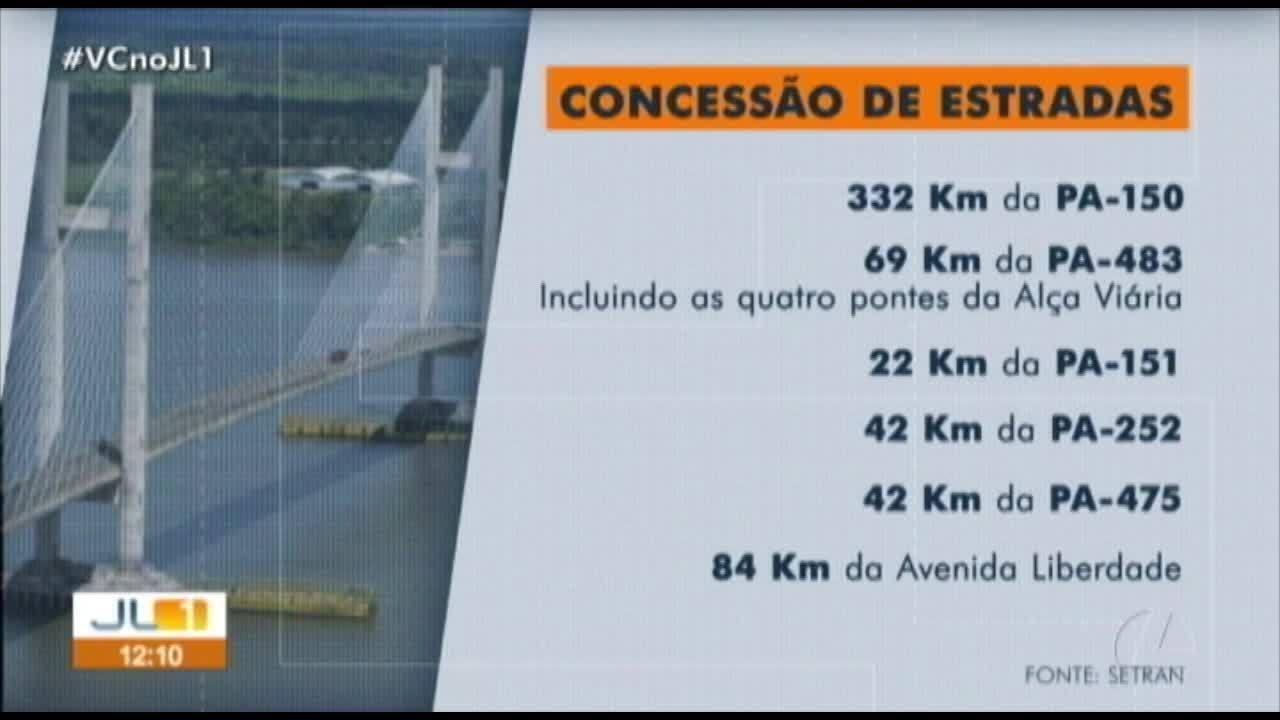 Projeto prevê concessão de 591 quilômetros de rodovias estaduais