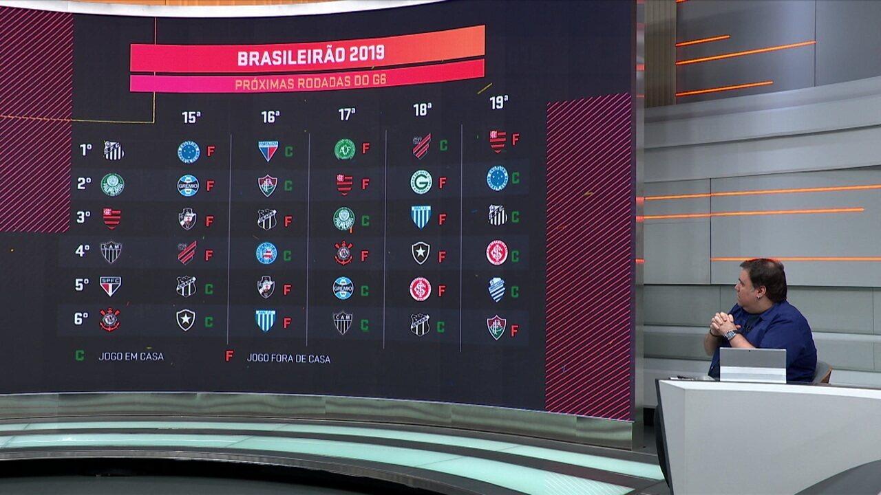 Comentaristas debatem se título brasileiro está restrito aos seis primeiros colocados
