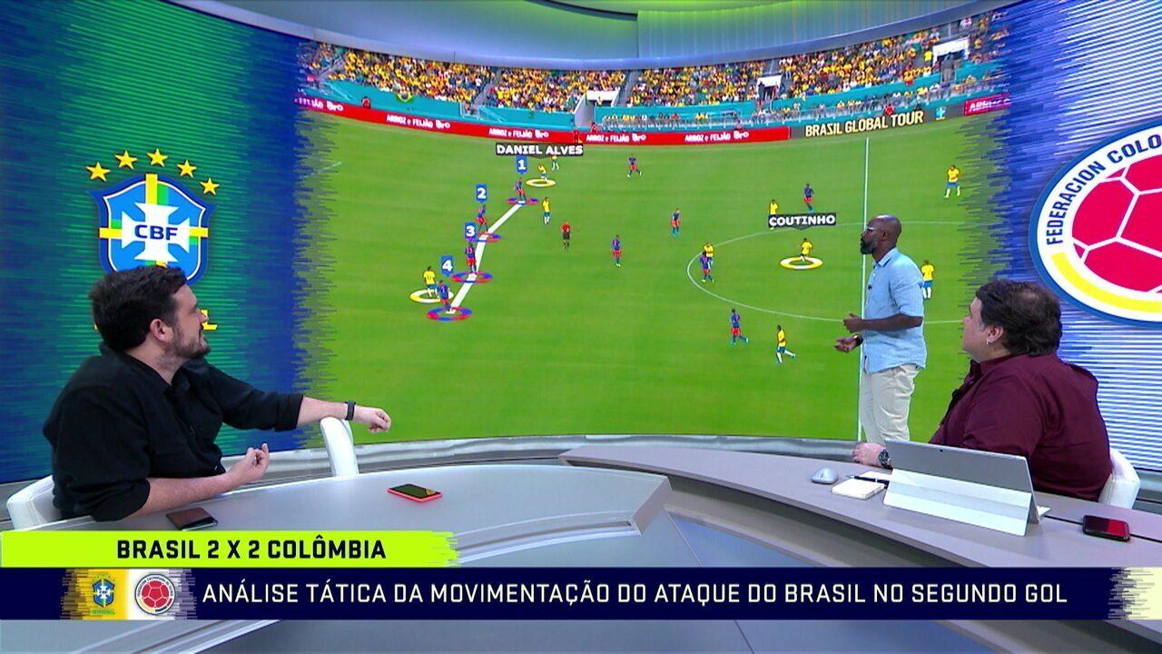 Análise tática da movimentação do ataque do Brasil no segundo gol