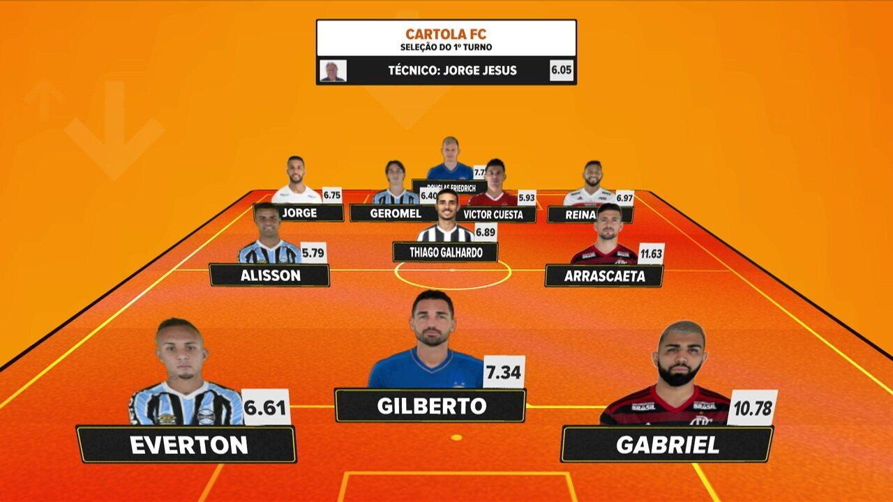 Veja a seleção do Cartola F.C desse 1º turno do Campeonato Brasileiro