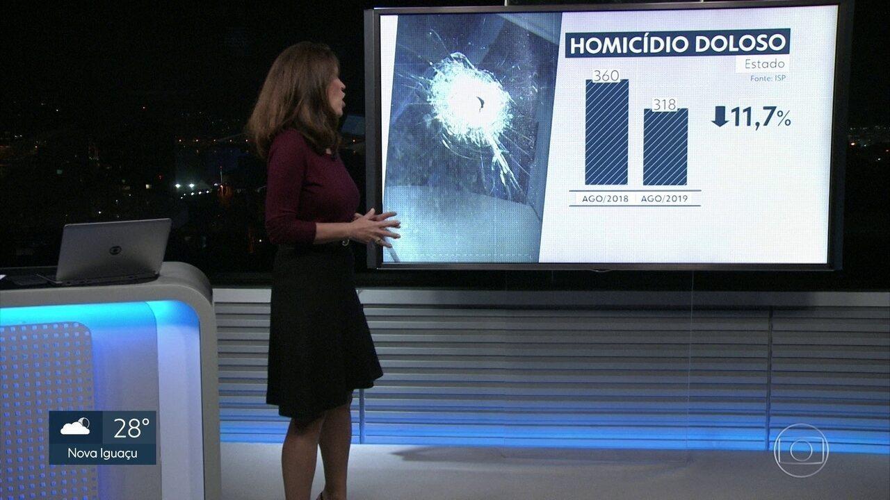 ISP divulga números da violência no RJ