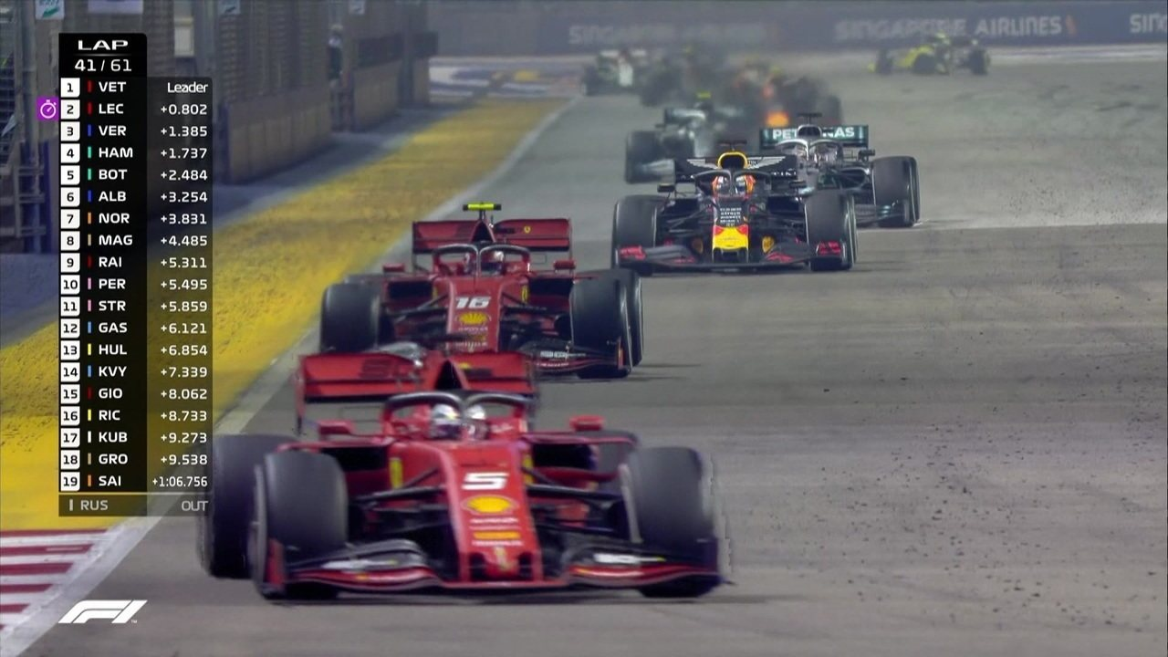 Confira relargada após saída do safety car da pista